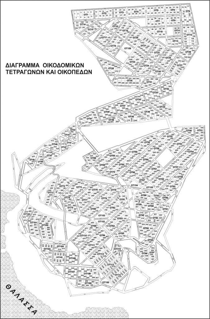 Διάγραμμα οικοπέδων